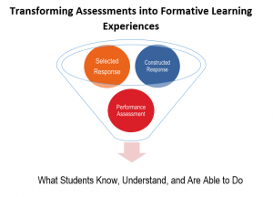 Transforming Assessments-701x506